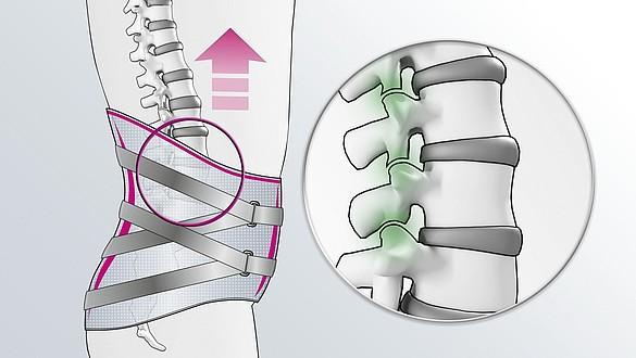 Back pain healing -